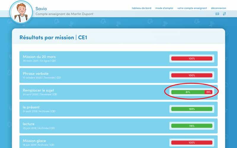 Vous visualisez les résultats consolidés du groupe pour chaque mission. Pour les résultats détaillés du groupe sur une mission, cliquez sur « Consulter » sur la ligne de la mission concernée.